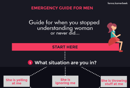 Emergency Guide speciaal voor jullie mannen. Because we loveeeee you.
